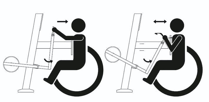 Horizontal Traction Disabili - Utilizzo